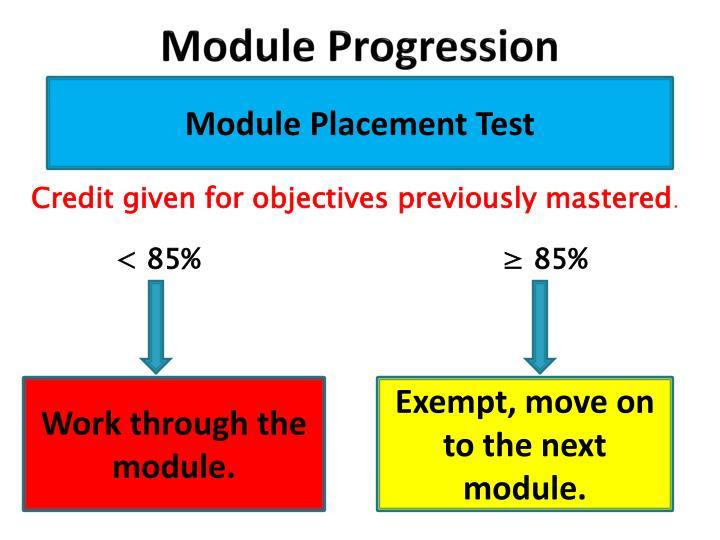 Module Progression