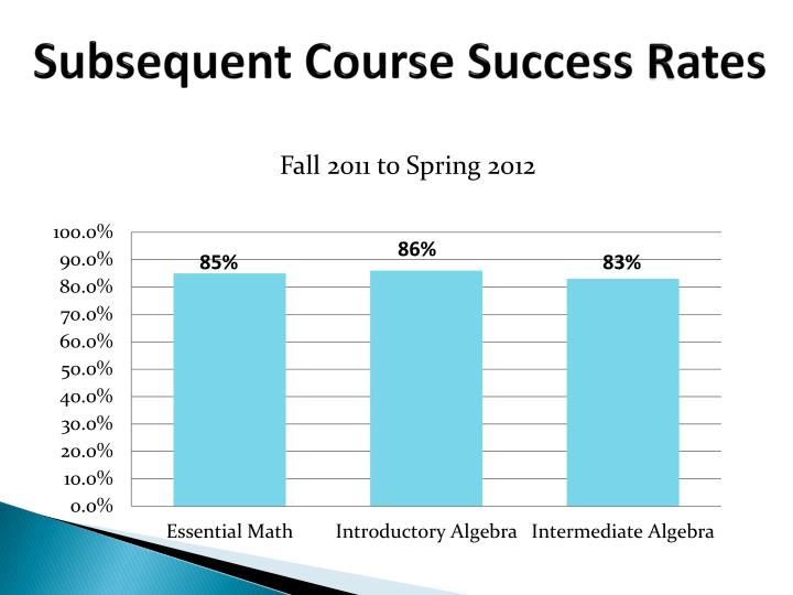 Subsequent Course Success