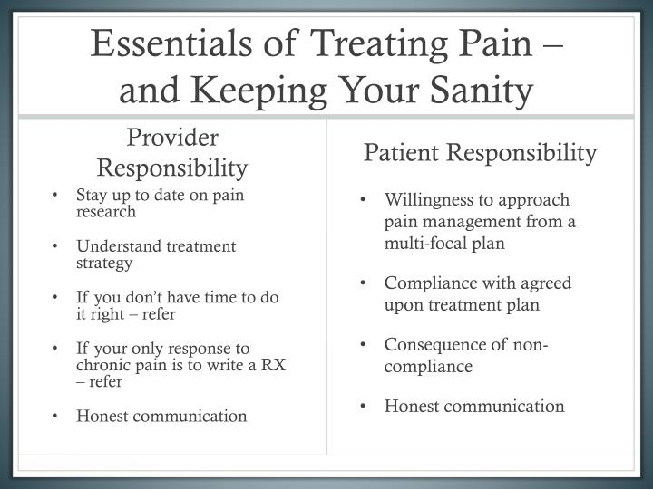 Essentials of treating pain and keeping your sanity