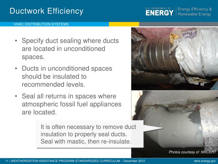 Ductwork Efficiency