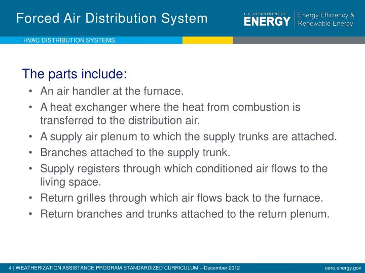 Forced Air Distribution System