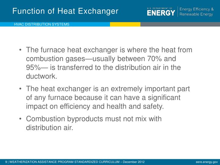Function of Heat Exchanger