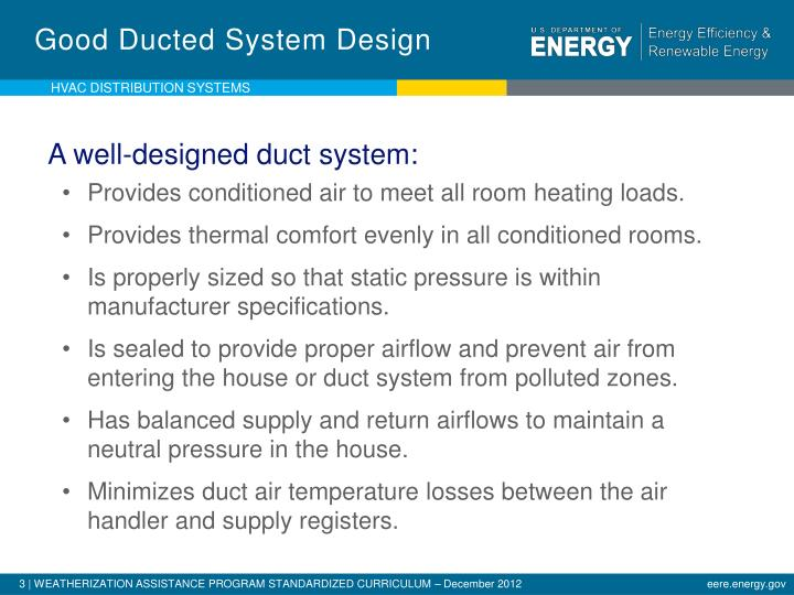 Good ducted system design