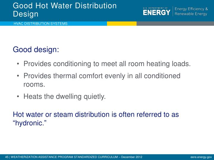 Good Hot Water Distribution