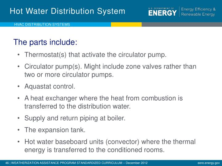 Hot Water Distribution System