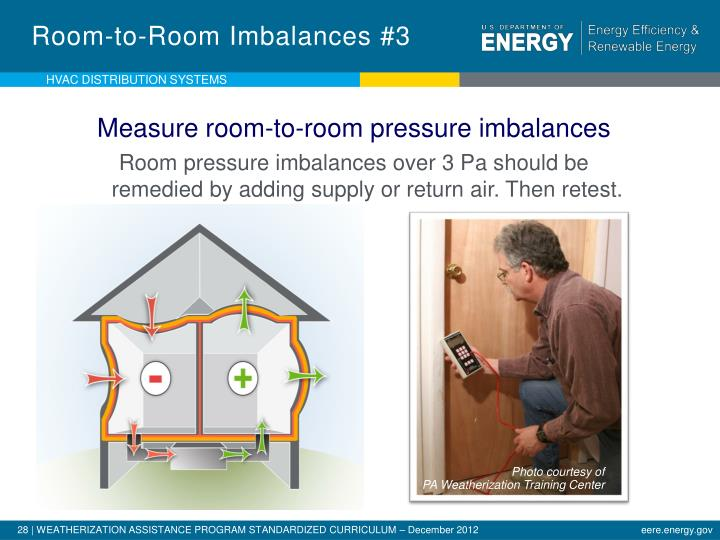 Room-to-Room Imbalances #3
