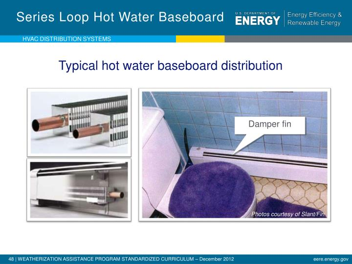 Series Loop Hot Water Baseboard