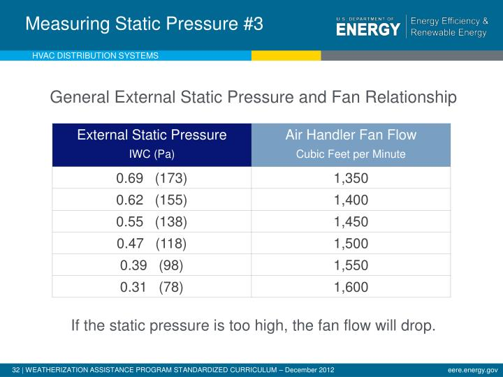 Measuring Static Pressure #3