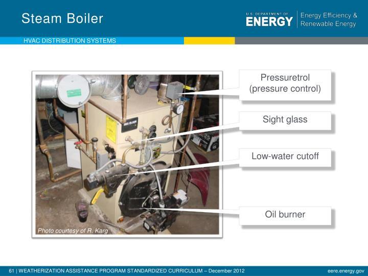 Steam Boiler