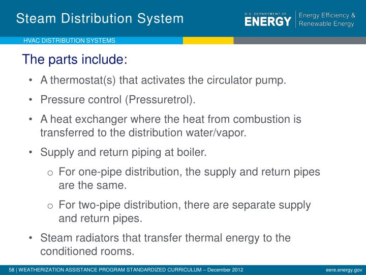 Steam Distribution System
