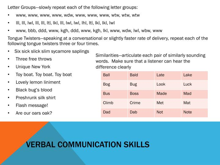 Verbal communication skills