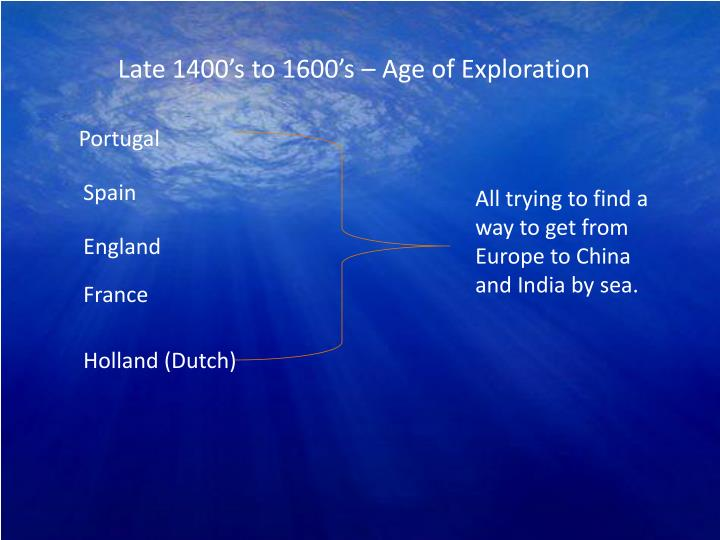 Late 1400's to 1600's – Age of Exploration