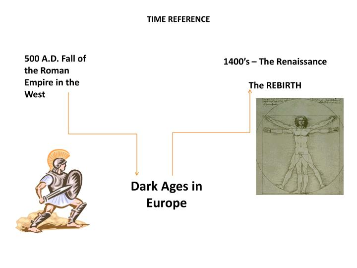 TIME REFERENCE