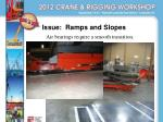 issue ramps and slopes