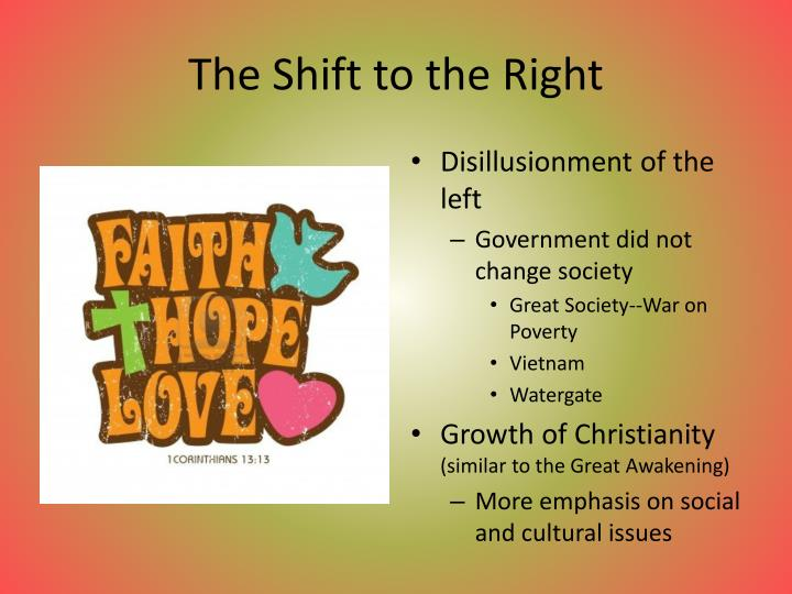 The Shift to the Right