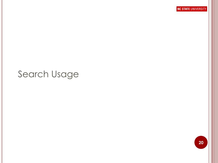 Search Usage