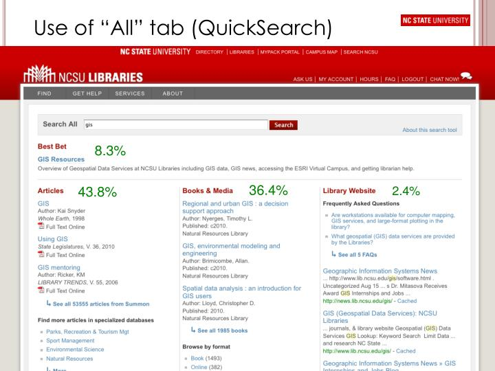 "Use of ""All"" tab (QuickSearch)"