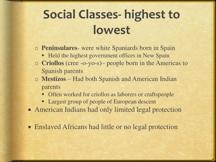 Social Classes- highest to lowest