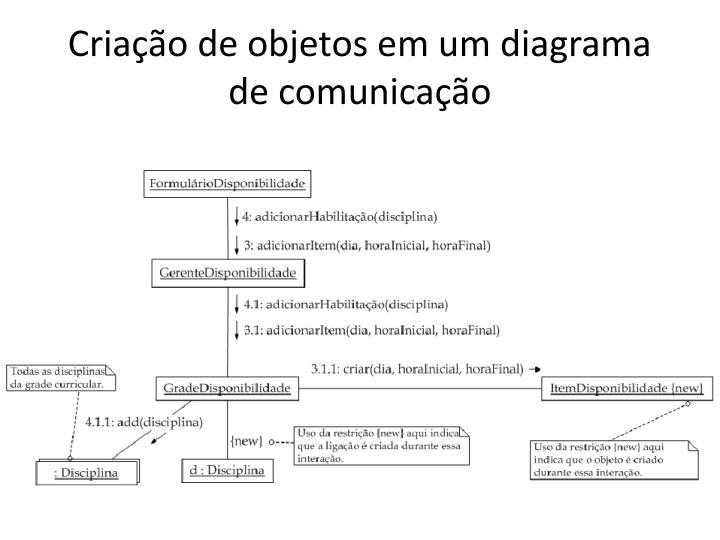 Criação de objetos em um diagrama de comunicação