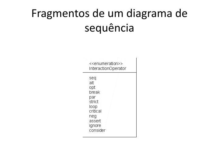 Fragmentos de um diagrama de