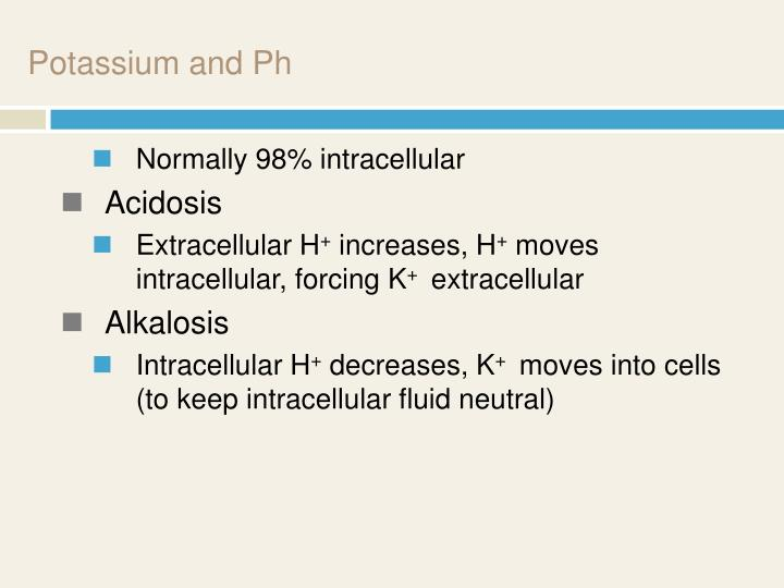 Potassium and Ph