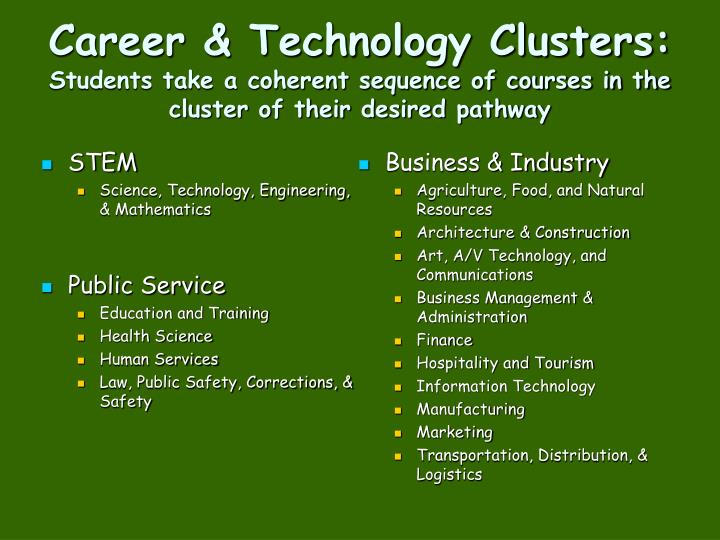 Career & Technology Clusters: