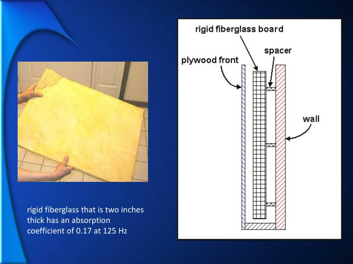 rigid fiberglass that is two inches thick has an absorption coefficient of 0.17 at 125 Hz