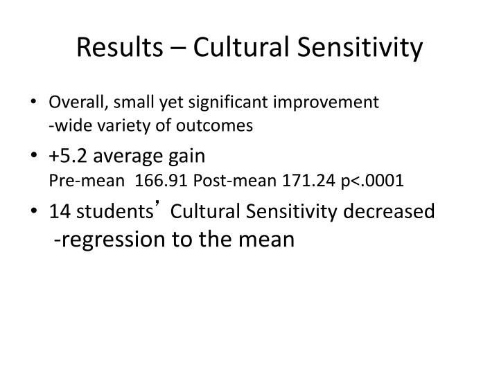 Results – Cultural Sensitivity