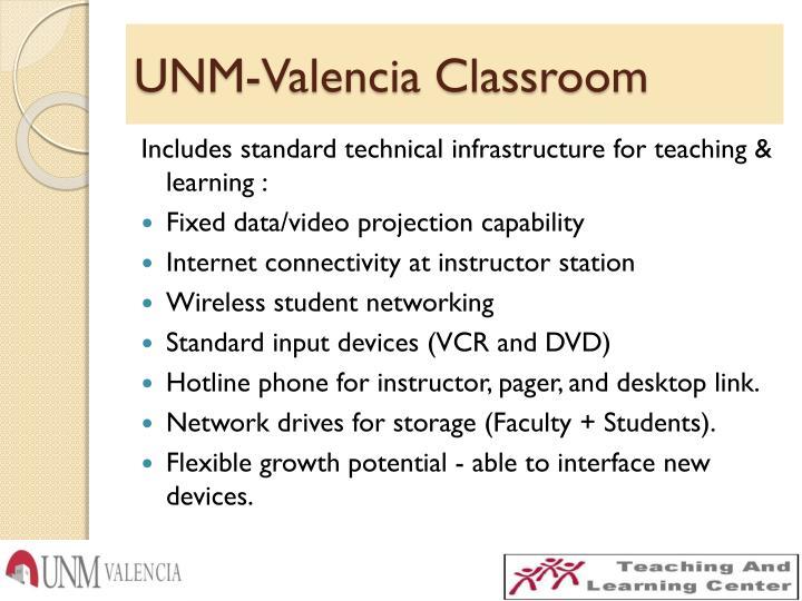 UNM-Valencia Classroom