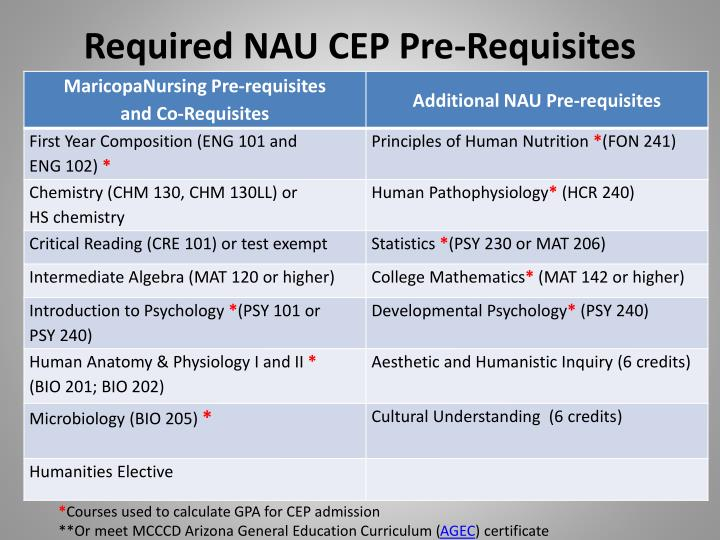 Required NAU CEP Pre-Requisites