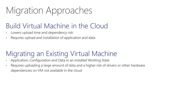 Build Virtual Machine in the Cloud