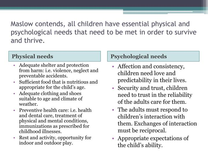 Maslow contends, all children have essential physical and psychological needs that need to be met in order to survive and thrive.