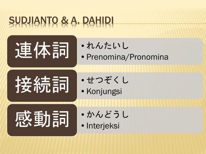 Sudjianto & A. Dahidi