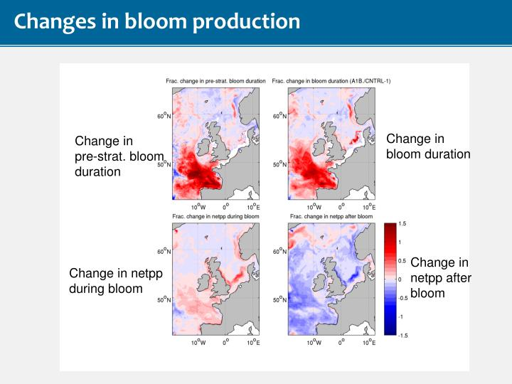 Changes in bloom production