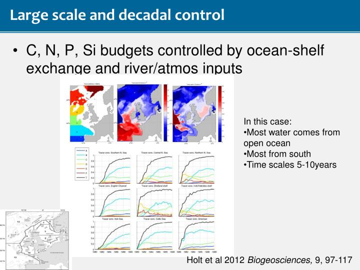 Large scale and decadal control