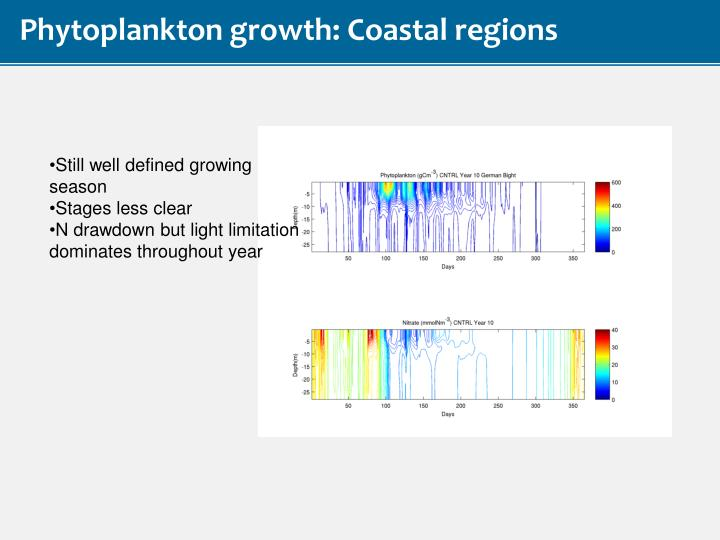 Phytoplankton growth: Coastal regions