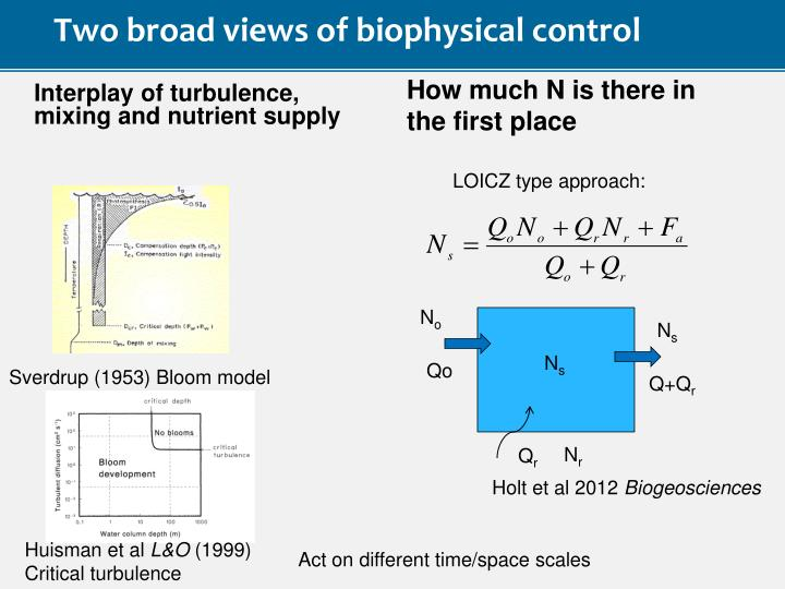 Two broad views of biophysical control