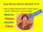 how roman names worked girls