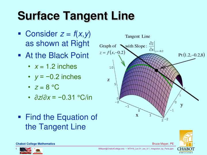Surface Tangent Line