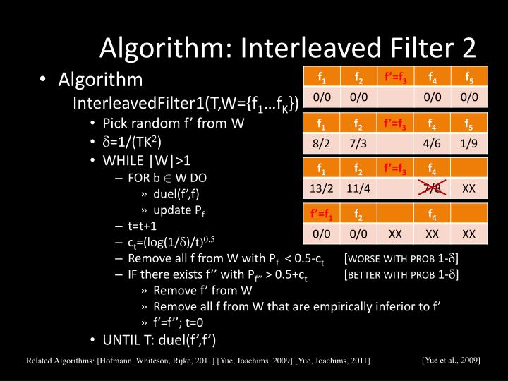 Algorithm: Interleaved Filter 2