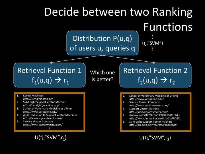 Decide between two Ranking Functions
