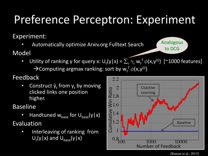 Preference Perceptron: Experiment
