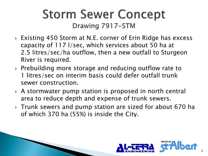 Storm Sewer Concept