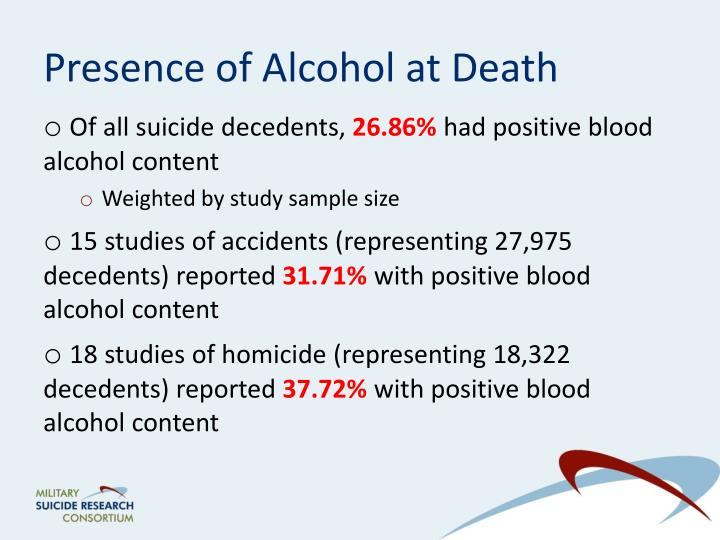 Presence of Alcohol at Death