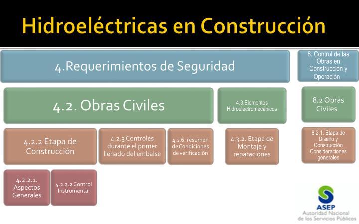 Hidroeléctricas en Construcción