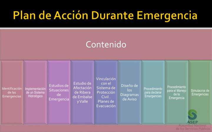 Plan de Acción Durante Emergencia