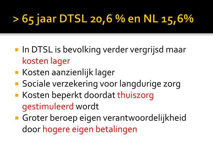 > 65 jaar DTSL 20,6 % en NL 15,6%