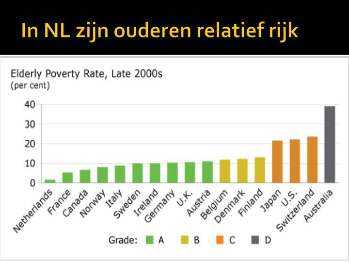 In NL zijn ouderen relatief rijk