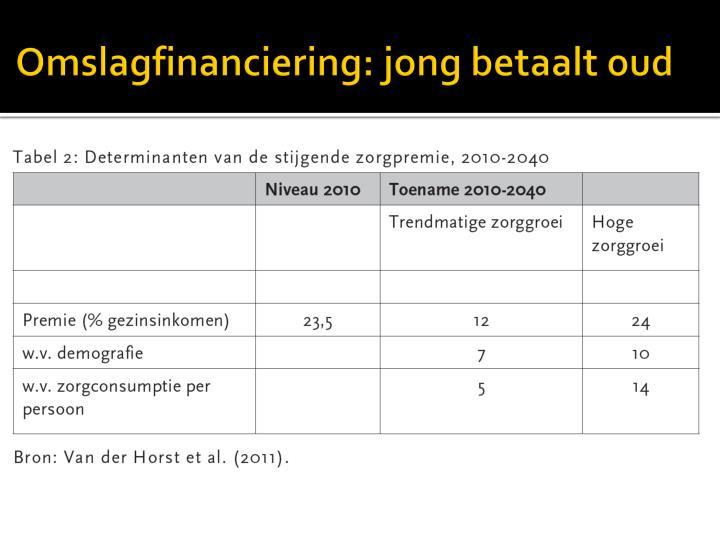 Omslagfinanciering: jong betaalt oud