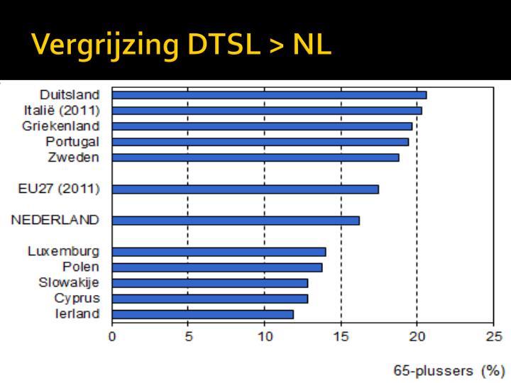 Vergrijzing DTSL > NL